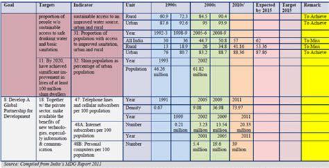 contrato colectivo de los docente la tabla de aumento contrato colectivo docente 2016 social watch rapport 2014