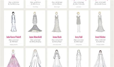 Wedding History by Iconic Wedding Dresses Throughout History Tidbits Of