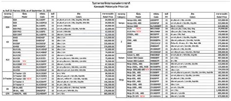 yamaha malaysia motorcycle price list motor trade