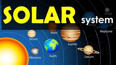 Teh Botol Sosro Satuan and solar system cbse class vi social science the