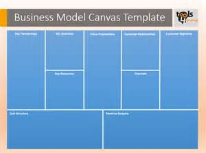 Canvas Template by Business Model Canvas Template Book Covers