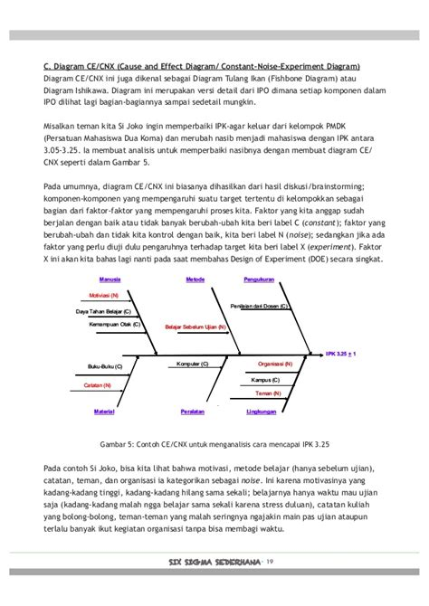 Buku Six Sigma six sigma sederhana