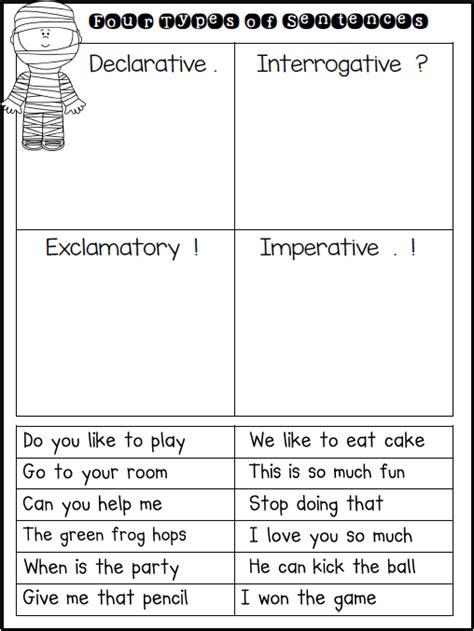 sentence pattern worksheet for grade 2 kinds of sentences worksheets for first grade kinds best
