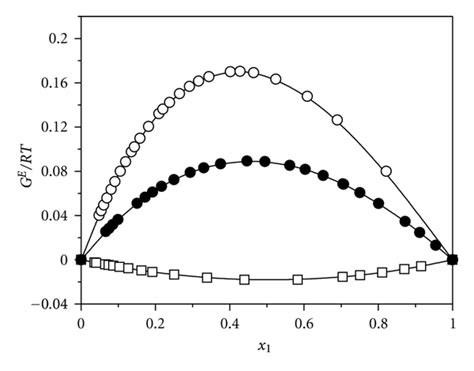 computation of isobaric vapor liquid equilibrium data for