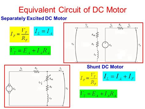 shunt resistor motor dc motor shunt resistor choice 28 images construction of a shunt wound dc motor elprocus