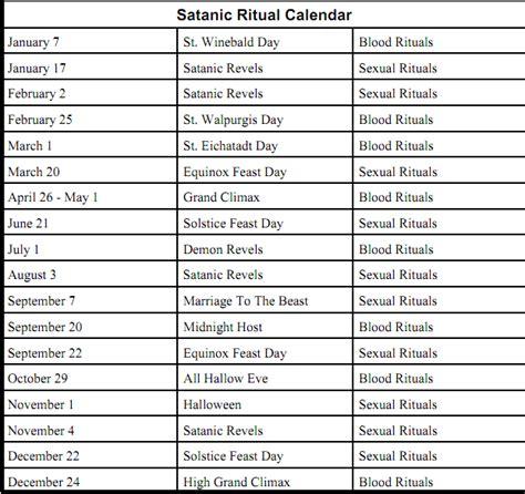 Satanic Calendar Satan S Lair Satanic Calender