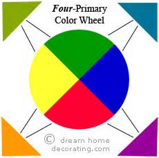 four color 3 primary colors or four