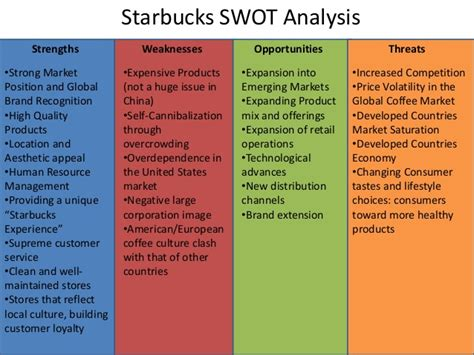starbucks swot principles of management This starbucks coffee swot analysis (strengths, weaknesses, opportunities, threats) case study shows internal and external factors starbucks should address.