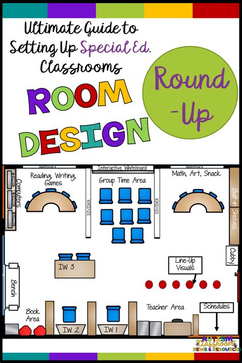 classroom layout ideas for special education classroom design the ultimate guide to autism classroom