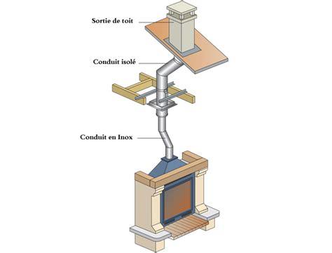 conduit de cheminee fr cheminee foyer ouvert et tubage