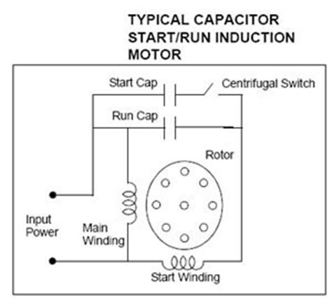 electric fan capacitor wiring diagram how does a capacitor work in a fan quora