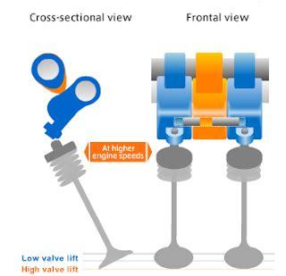 honda valve technology automotive group 4