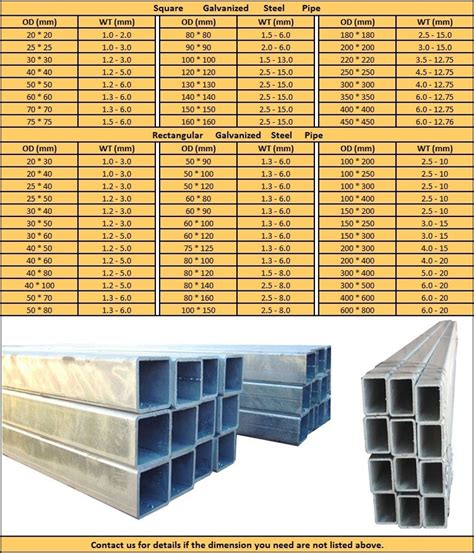 100 x 50 aluminium box section gi square tubular steel sizes ms hollow section square