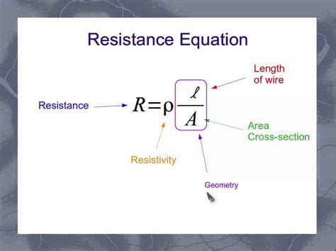 the equation for the resistance of a wire