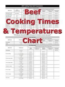 beef cooking times how to cooking tips recipetips com