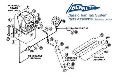 boat steering wheel stiff diagram of a pontoon boat steering wheel diagram free