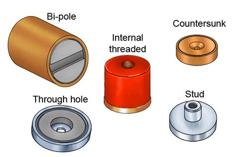 types of magnetic gears magnets by hsmag magnet projects archives magnets by hsmag
