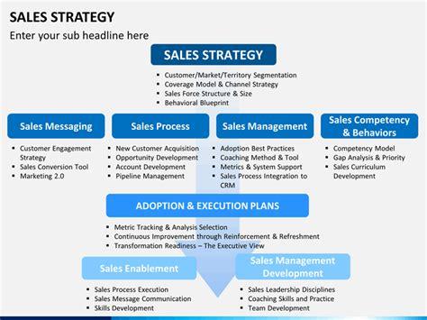 sales plan templates 21 free sample example format free