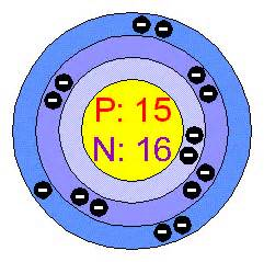 Protons Neutrons And Electrons Of Phosphorus Chemical Elements Phosphorus P