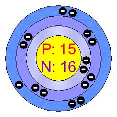 bohr diagram for phosphorus chemical elements phosphorus p
