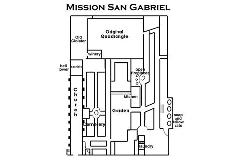 san gabriel mission floor plan san gabriel mission history buildings photos