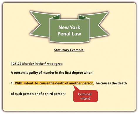 image gallery oregon penal codes