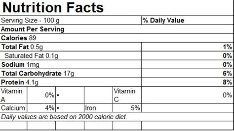 calories in lotus seeds a healthier alternative to pop corn health technology