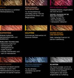 redken chromatics color chart redken chromatics color chart quotes