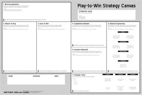 introducing the play to win strategy canvas 2 0 matthew