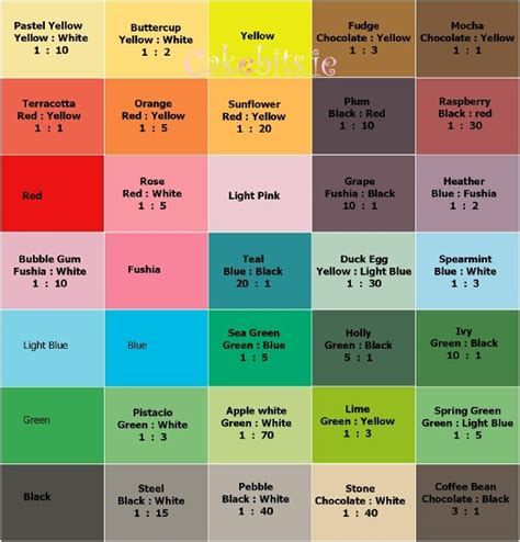 what food colors make black colour fondant colour mix chart numbers indicate the