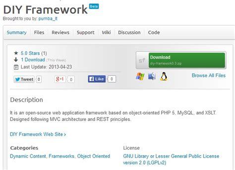 best php framework for web applications best php frameworks for agile application development