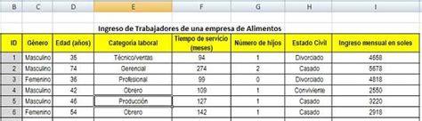 lista de sueldos y salarios del sector salud lista de sueldos tabla din 225 mica de sueldos de