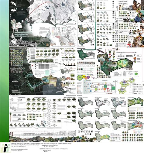 landscape architecture thesis shades cu landscape architecture thesis exhibition