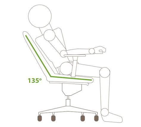 Kursi Kepala Kantor bagaimana memilih kursi kantor yang sehat jual kursi