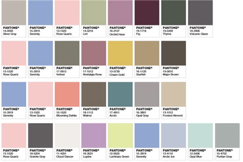250 shades of white paint and the pantone colors of the year strickland s blinds shades
