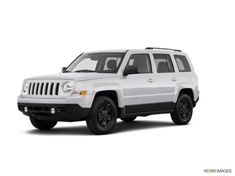 2017 Jeep Patriot Kelley Blue Book
