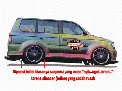 Sho Kuda 2 In 1 i otomotif tips how to solve noise from mitsubishi