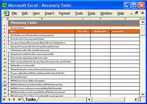 business continuity plan risk assessment template recovery tasks business continuity plan template flickr