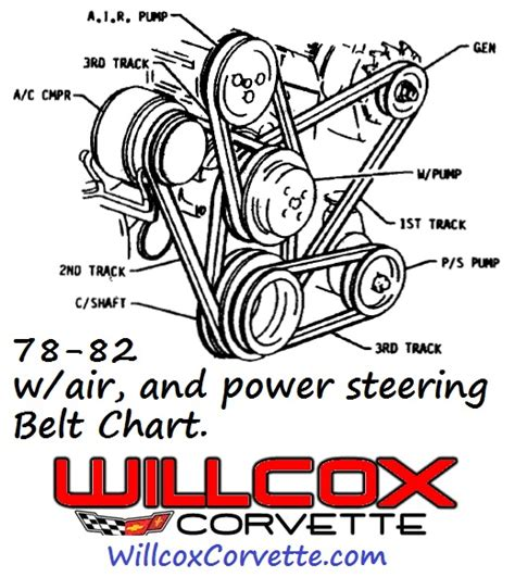 chevy 454 engine belt diagram chevy 350 v belt diagram