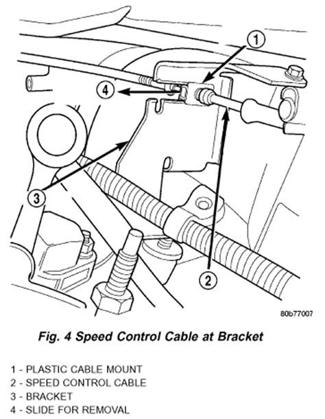how to remove cable from a bracket 1994 acura integra 2004 grand cherokee the cruise control cable from the throttle body