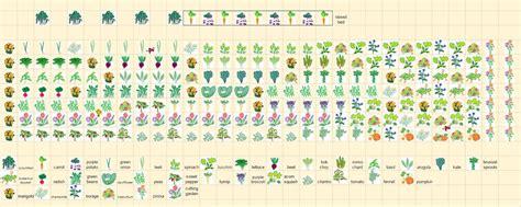 The Dusty Lane A Garden Planner Vegetable Garden Planner Companion Planting