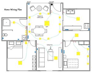 residential electrical wiring diagram exle efcaviation