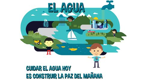 imagenes impactantes sobre el cuidado del agua sobre el cuidado del agua universidad cat 243 lica de