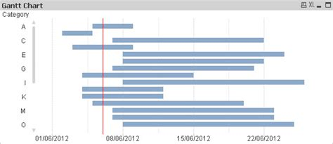 Download Gantt Chart Exle For Project Gantt Chart Excel Template Qlikview Project Plan Template