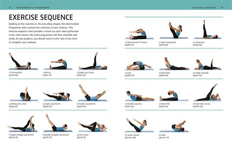 Pilates Mat Routine by Pilates Mat Exercises Www Imgkid The Image Kid Has It