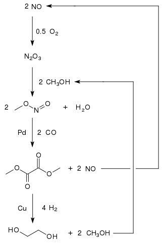 Oxalic Acid Ex China ethylene glycol