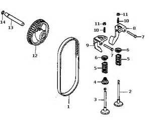 Honda Gc190 Parts Plano Power Equipment Store Gc190 Camshaft Valves