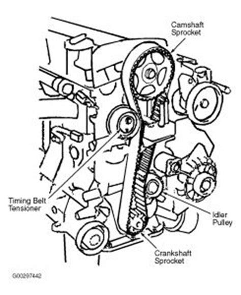Kia Spectra Timing Belt Replacement 2005 Kia Spectra Engine Mechanical Problem 2005 Kia