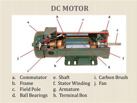 field winding in dc motor electrical power ac motor dc motor ppt