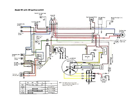 cdi wiring harness cdi get wiring diagrams schematics